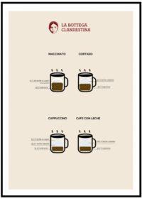 lamina para la cocina- café lloverá | la Clandestina